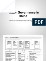 Water Governance in China