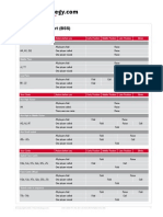 Shc(Starting Hand Chart).PDF
