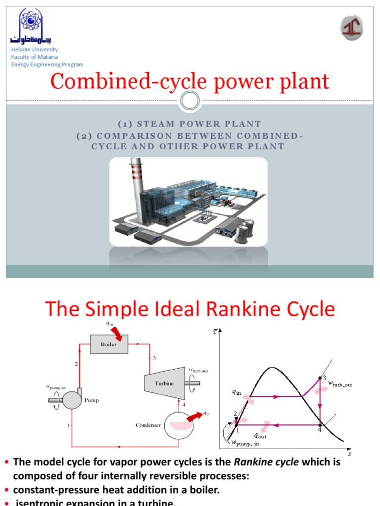 Combined Cycle Power Plant Energy Production Conversion Diagrams Process