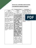 Cuadro Comparativo de La Reforma Constitucional