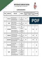 RCRC - COMPETICIÓN DE CURRICÁN COSTERO 2013 - CLASIFICACIONES (1)