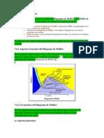 4 Diagrama de Mollier