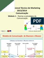 Modelo de Shanon e Weaver