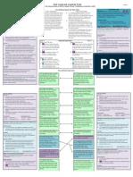 grade 34 integrated unit plan