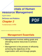 Fundamentals of HRM