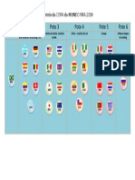 Sorteio Copa Do Mundo Fifa 2014