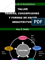 Relacion Pensamiento - Produccion Arquitectonica
