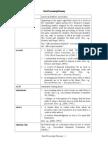 Item Processing Glossary