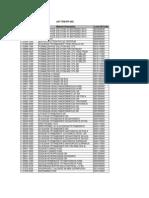 List PPI Final-Revisi