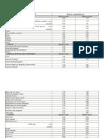 Tabla Materiales-Pesos volumétricos
