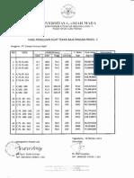 Spesifikasi Baja Ringan Cahaya Fortuna Chandra