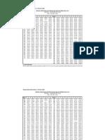 Indices Unificados de Precios - 2013