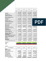 analisasi RJP