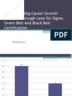 Understanding Career Growth Prospect Through Lean Six Sigma