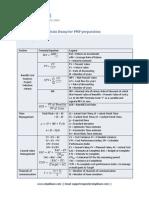 Brain Dump for PMP Preparation
