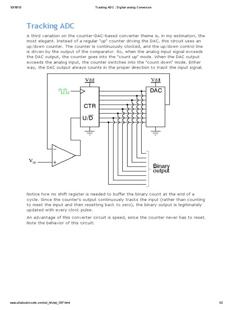 Tracking Adc Digital Analog Conversion To Converter Circuit Design