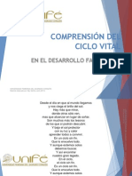 COMPRENSIÓN DEL CICLO VITAL EN EL DESARROLLO FAMILIAR Mg. Martha Lenti UNIFÉ (2013)