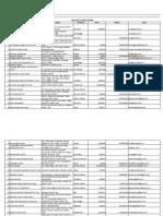 Exporter Contact Details 2012