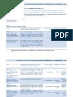 PROCESO DE CONTRATACIÓN DE FORMADORES Y ACOMPAÑANTES EN REGIONESOK