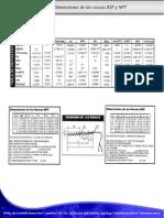 Dimensiones Roscas NPT & BSP