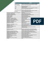 MM-S-004 Matriz Identificación de Peligros, Evaluación y Control de Riesgos IPERC 10 01 2013 (1)