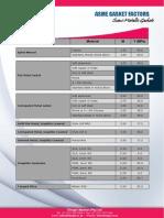 Gasket Factors ASME[1]