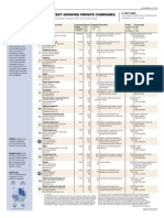 Omelet - Los Angeles Business Journal's Top 100 Fastest Growing Private Companies