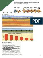 figuras_petroleo_libro_france.pdf