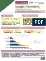 Infección por Mycobacterium tuberculosis en los Servicios de Medicina Interna españoles (2005-2010). Comorbilidades asociadas.