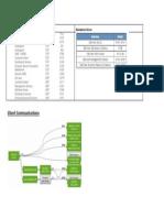Qlikview Port Information