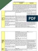 Matriz de Registro de Informacion