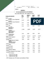 appendix-maint salary schedule