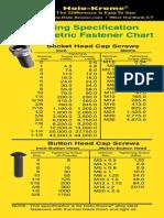 Torque Data Chart