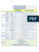 ADF - Azul Completo (1)