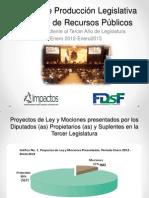 FDsF- Producción Legislativa Enero 2012-Enero2013