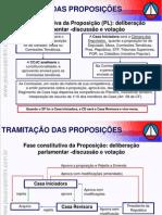 988 Tramitacao Das Proposicoes