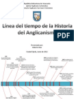 Timeline Anglicanismo