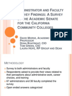 Administrator and Faculty Survey Findings