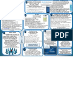 9 Point Presentation Sheet