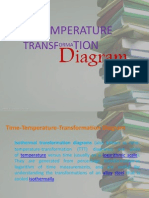Time Temperature Transformation