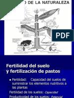 Clase de fertilización