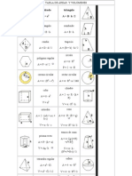 TABLA DE ÁREAS y volumenes