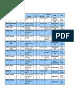 Planilha de Pedidos de IG Para o Portal - 29-05-2012(2)