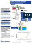 Gas Adsorption Apparatus Poster