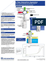 Gas Adsorption Apparatus Poster