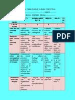 actividades de evaluacion planilla