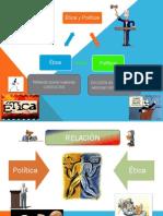 Ética y Política 2013