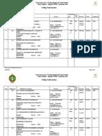 List of VTU Affltd Colz