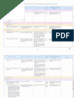 xaydung360.vn_Phu luc 4 - Ong nhua uPVC.pdf