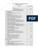 Drawing & Document List Cisanggiri 2 x 1.5 MW